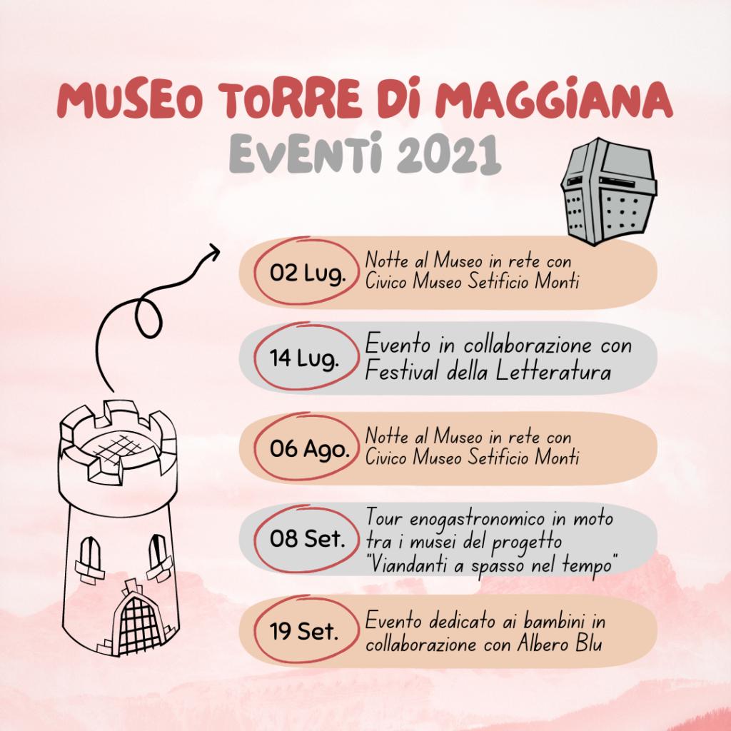 Eventi 2021 Torre di Maggiana